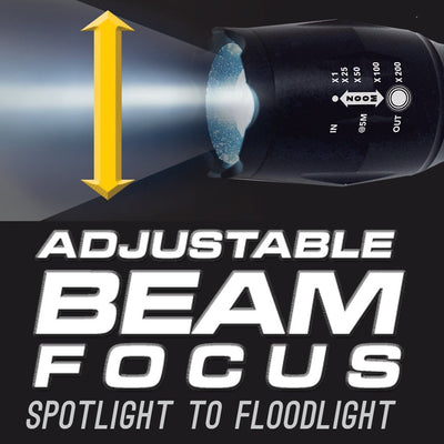 Atomic Beam Flashlight infographic adjustable beam focus