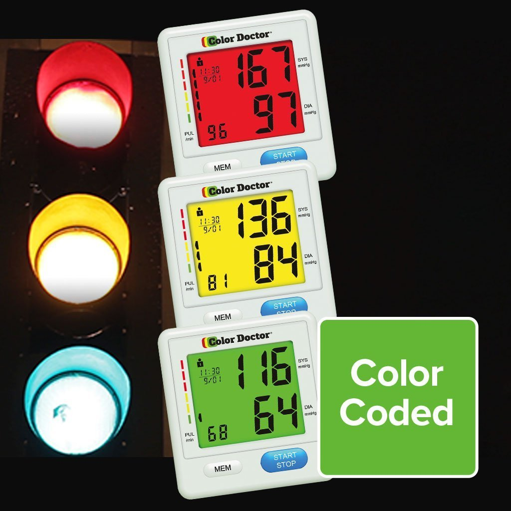 Color Doctor Blood Pressure Monitor infographic showing color coded next traffic light colors
