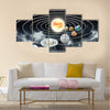 Solar system with eight planets Multi Panel Canvas Wall Art