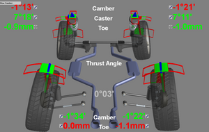 Racing Alignment: Camber
