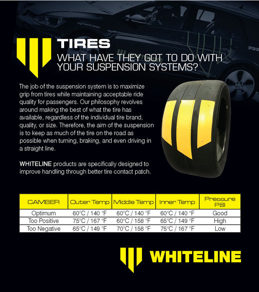 Suspension Tuning Guide - What role do tyres play in your suspension?