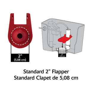 Korky Toilet Repair Plus Flapper (3-Pack) - Larry The Liquidator