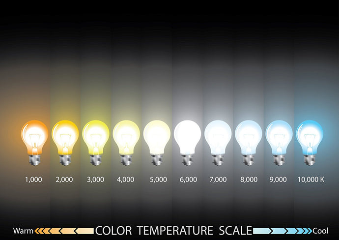 What is Color Temperature in LED? Picking a Proper Color Temperature for your next LED Lamp