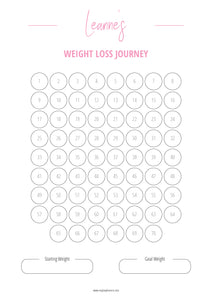 Personalised Weight Loss Charts