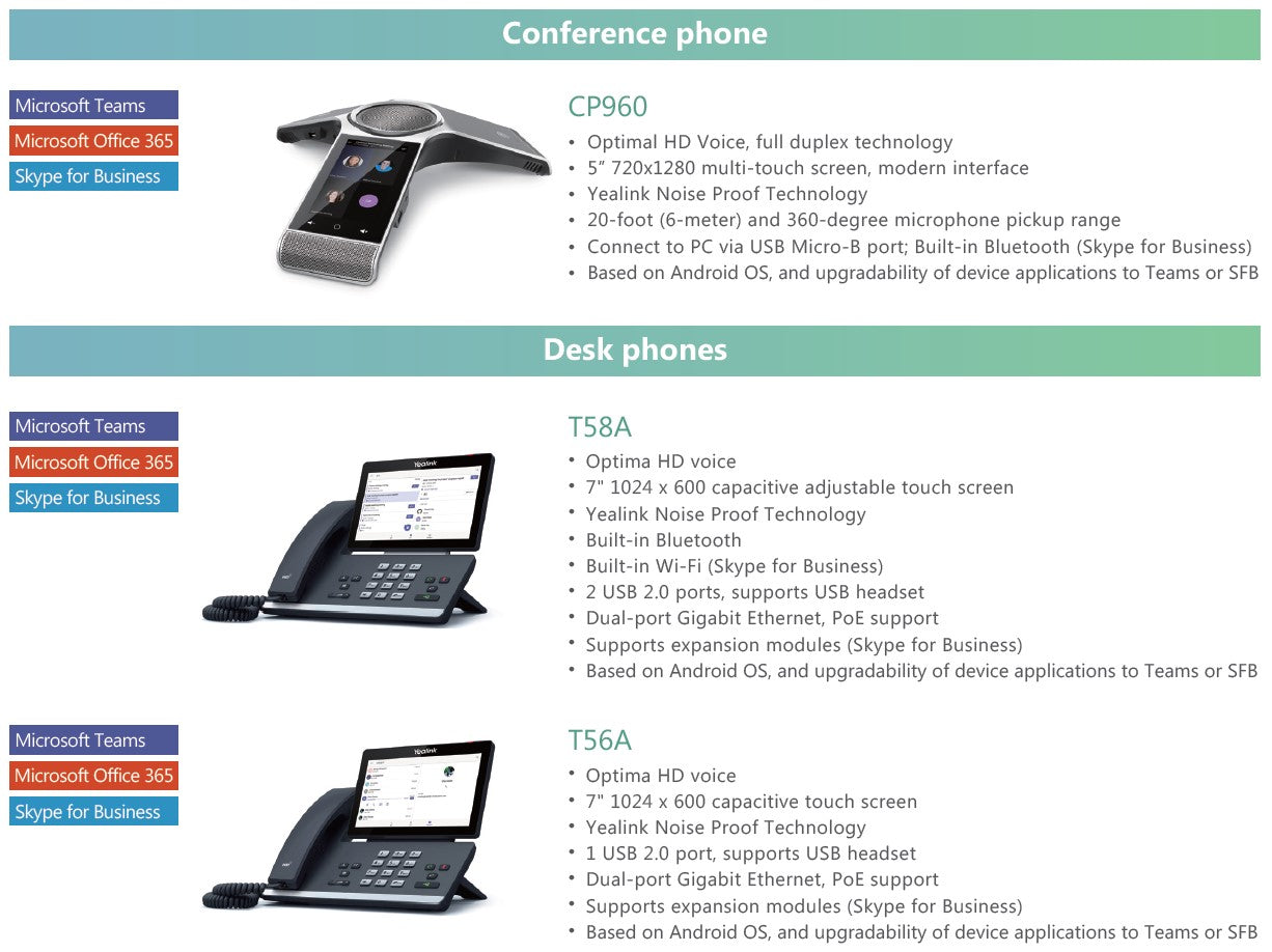 How to Firmware Upgrade a Yealink Phone from Skype for Business to