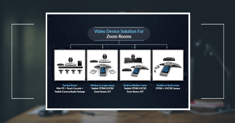 Yealink All-in-One Solutions for Zoom: Know the Difference