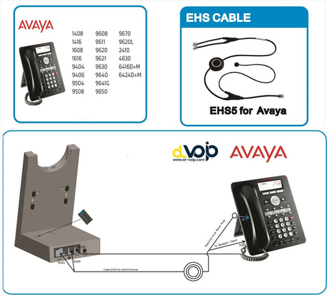 setup VT Dect Headsets guide to know how to connect DECT headsets to different VoIP phones from here.