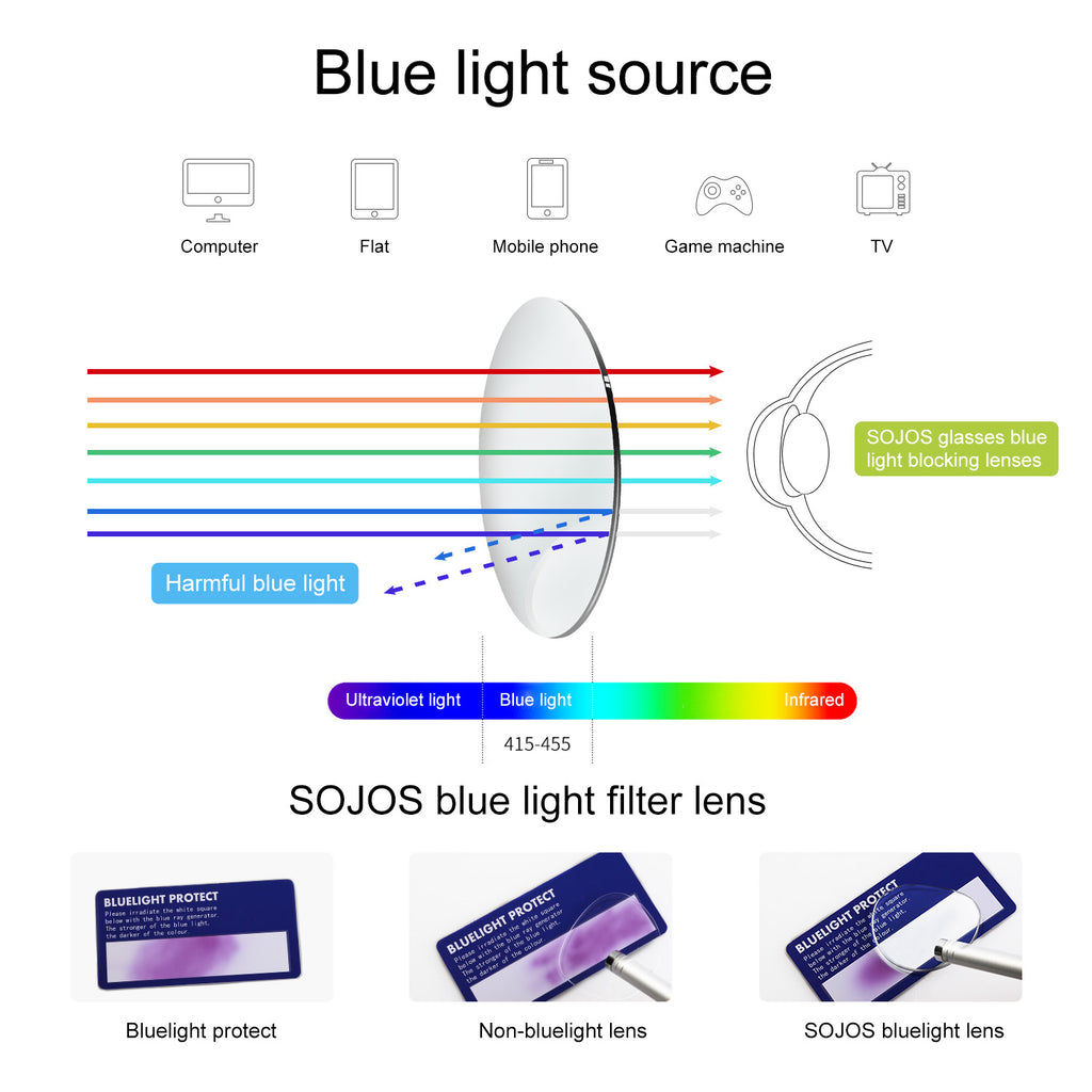 Blue Light - Sojos Sunglasses