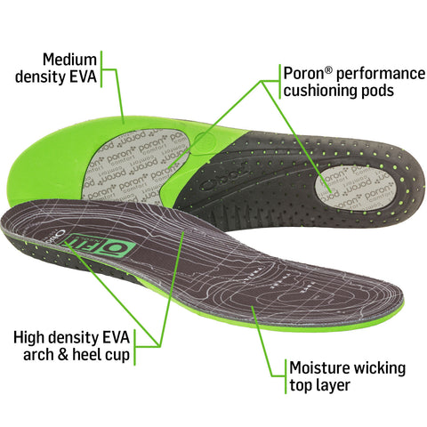 O FIT PLUS INSOLES
