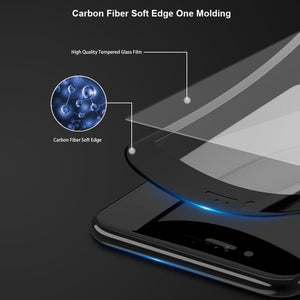 6D Full Cover Tempered Glass For iPhone