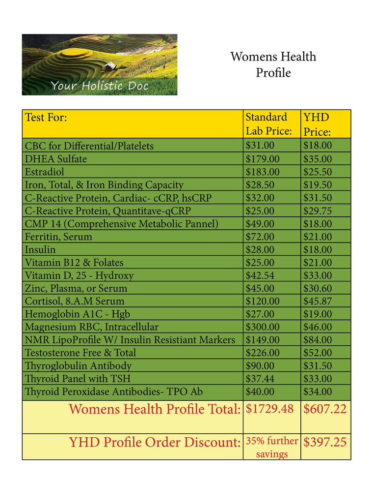 Women's Health Profile