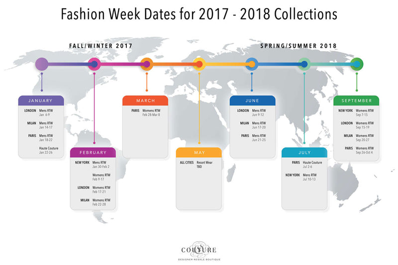All-Cities Fashion Week Schedule for February 2017