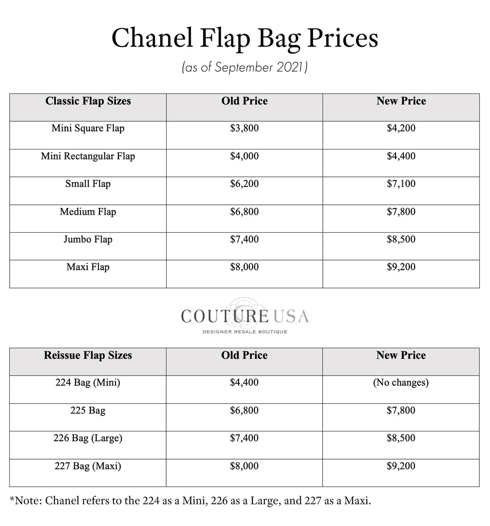 Chanel Classic Flap Bag Prices Reissue Bag Prices