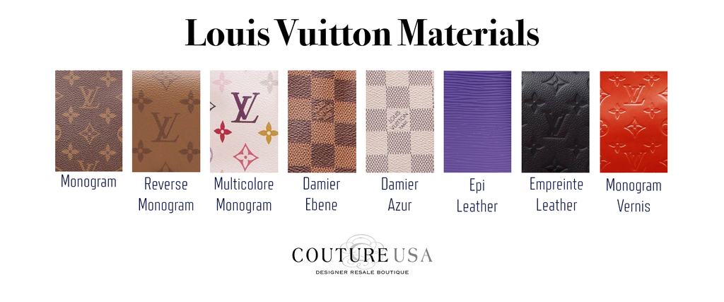 Louis Vuitton Materials