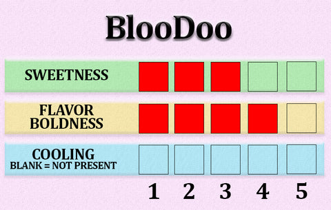 Bloodoo E-juice by Record Vapes Canada