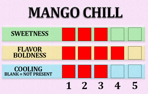 Mango Chill by Record Vapes