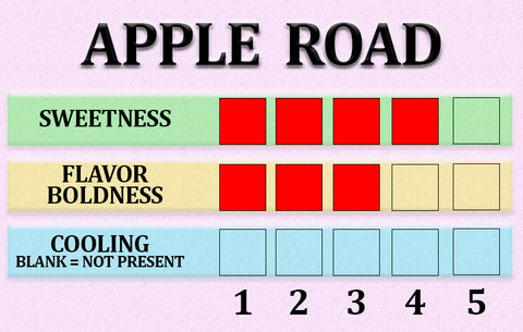 Apple Road E-juice By Record Vapes