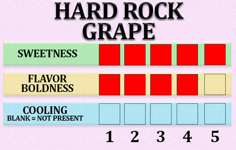 Hard Rock Grape  E-juice by Record Vapes, London Ontario