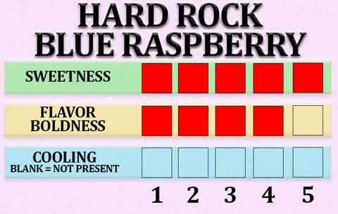 Hard Rock Blue Raspberry  E-juice by Record Vapes, London Ontario