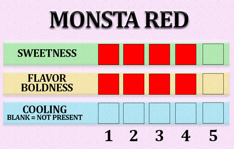 Monsta Red E-juice by Record Vapes