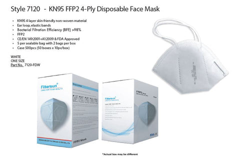KN95 FFP2 4-Ply Disposable Face Mask (10)