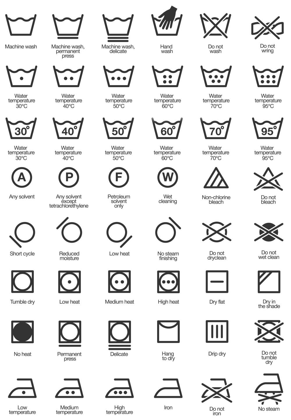 laundry care labels