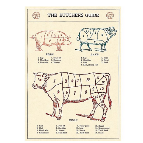Butchers Guide