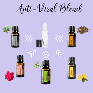 Immune Booster and Anti-Viral Essential Oils Blend