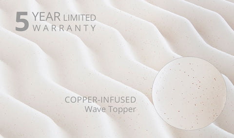 CopperFresh Wave College Mattress Topper - Twin XL, Twin, Full