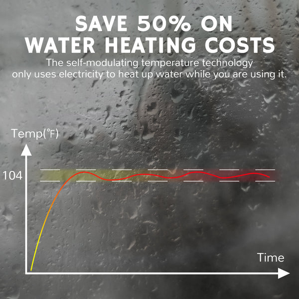 save on water costs