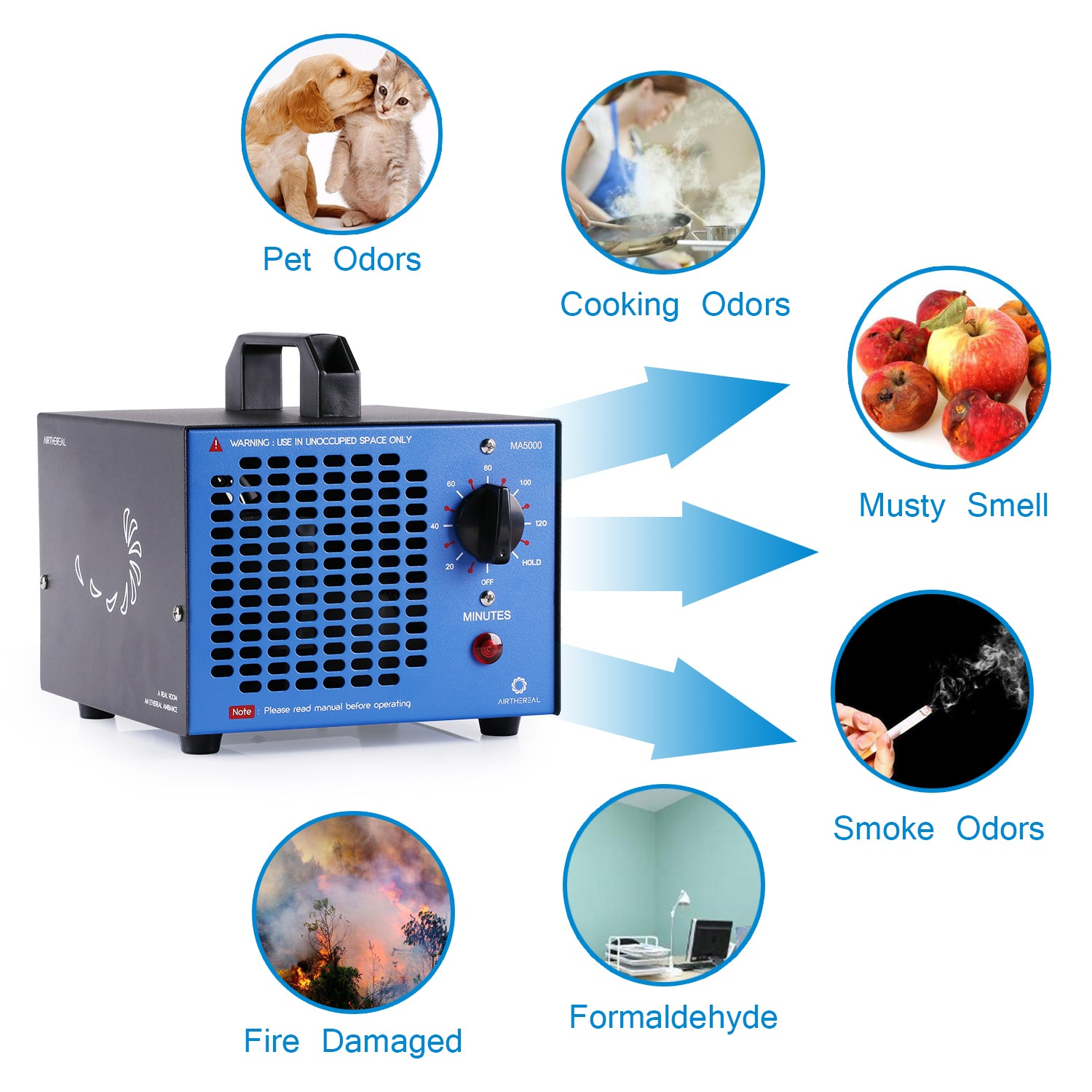 Airthereal-MA5000-Commercial-Ozone-Generator-02