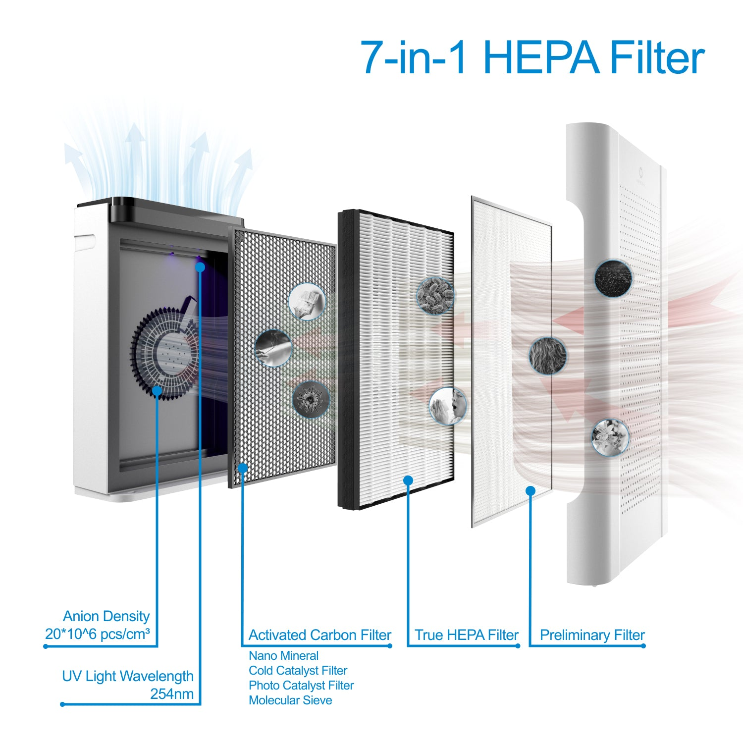 Pure-Morning-APH260-HEPA-Air-Purifier-Replacement-Filter-02