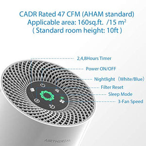ADH80 True HEPA Air Purifier, up to 160 sq.ft., Smart Sensor, Car Compatible