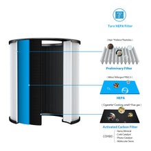 Airthereal Day Dawning ADH80 7-in-1 True HEPA Air Purifier 05