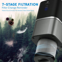 Airthereal_ADH50B_Air_Purifier_2