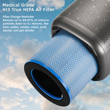 AGH550 H13 HEPA Medical Grade Filter Replacement