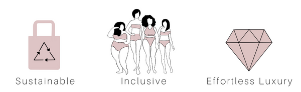 TISH about us Sustainable Inclusive Affordable Luxury Plus Size