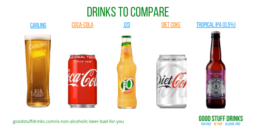 Is Non Alcoholic Beer Bad For You Drinks to Compare