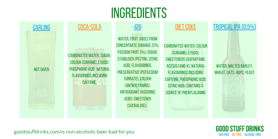 Is Non Alcoholic Beer Bad For You Natural Ingredients Compared Artificial