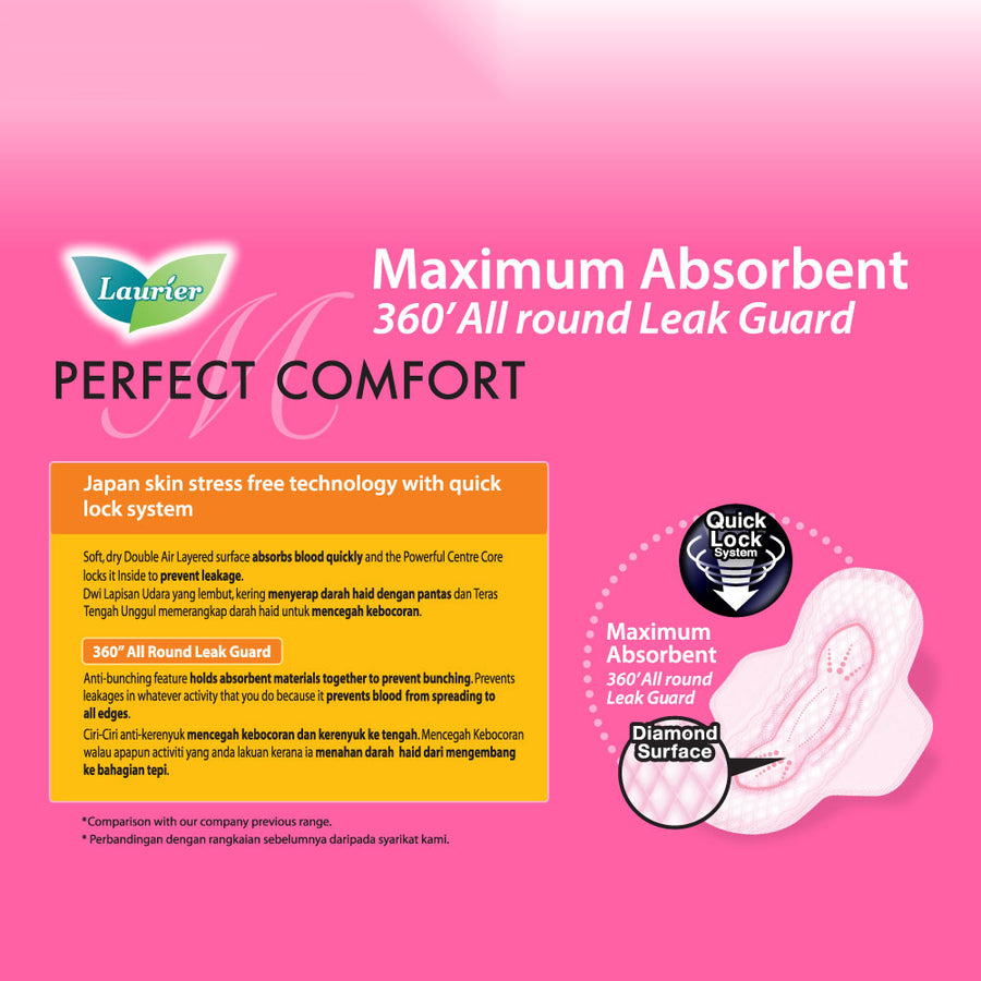 Laurier Perfect Comfort Super Maxi Wing 8's