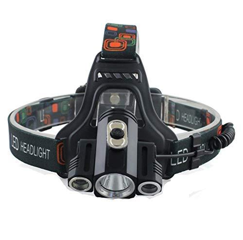 LED Head Torch,Multifunction Outdoor Fishing Camping Super Bright Long Shot Waterproof Head Light (Size : Standard edition)