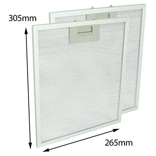 SPARES2GO Vent Extractor Aluminium Mesh Filter for Hotpoint Oven Cooker Hood (Pack of 2)