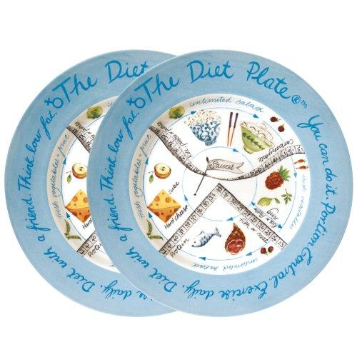 The Diet Plate for weight loss through portion control. Pack of Two Female plates. Fine Earthenware and clinically proven to help control T2D.