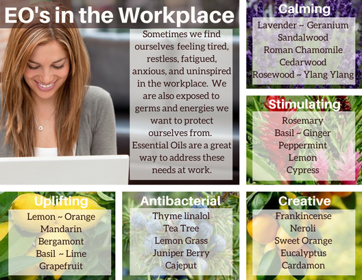 Essential Oils The Workplace