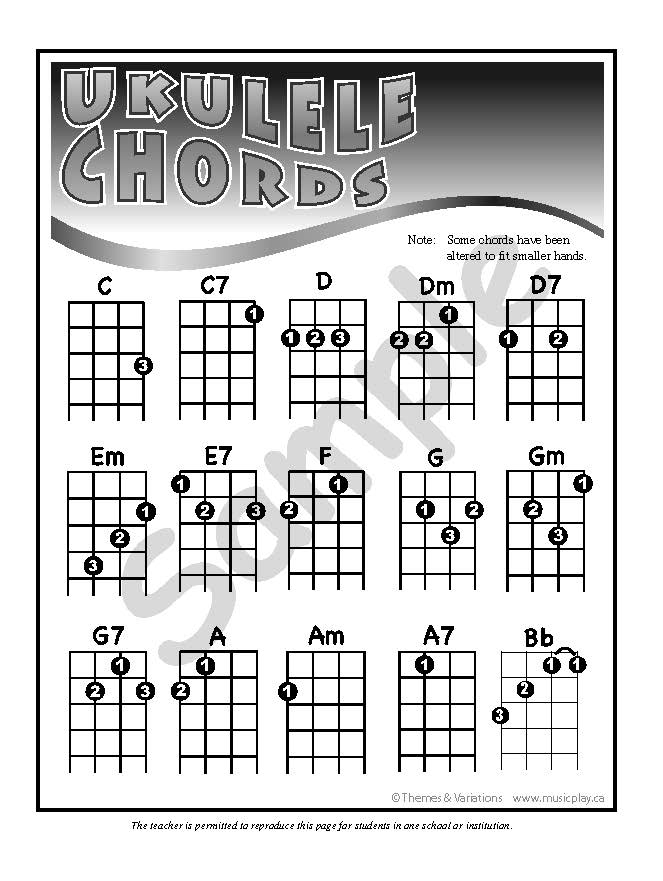 Ukulele Chords That Go Together