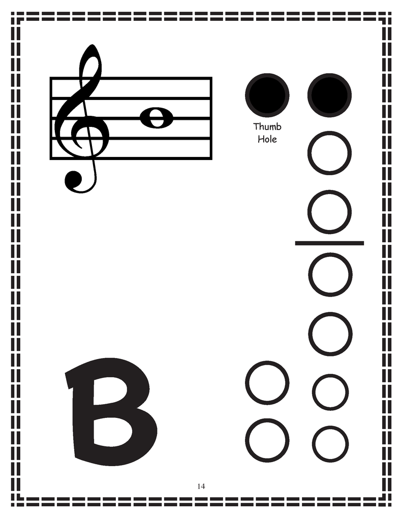Recorder Fingering Posters | Themes and Variations