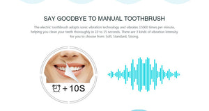360 DEGREES ELECTRIC TOOTHBRUSH-WWW.NOVELTYHOMEONLINE.COM