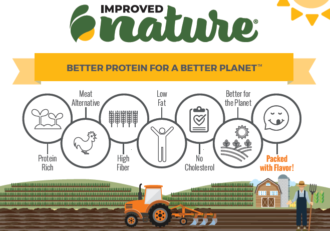 Improved Nature® - Direct