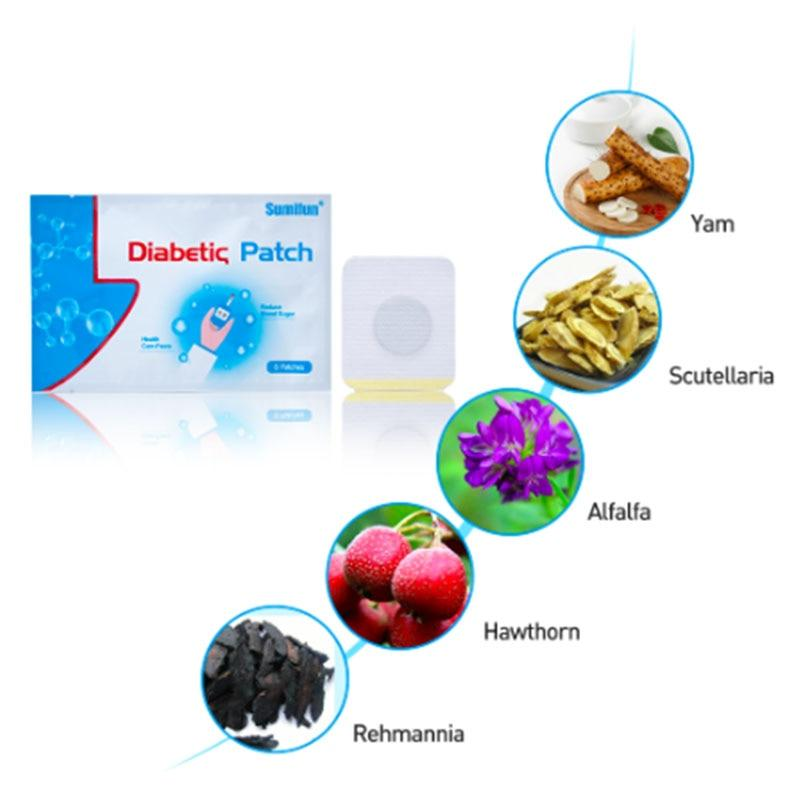 Diabetic Herbal Patch