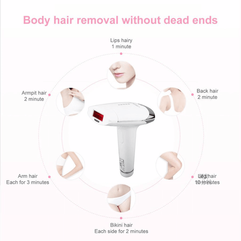 IPL Hair Removal Device Reviews